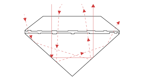 Symmetry図