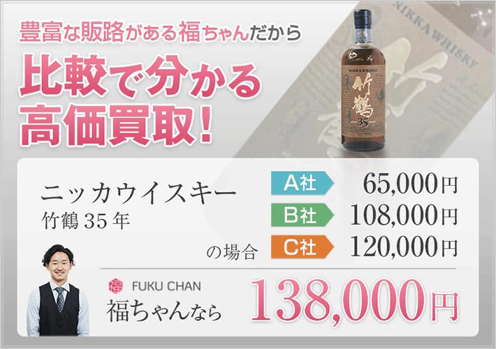ウィスキーの買取価格比較